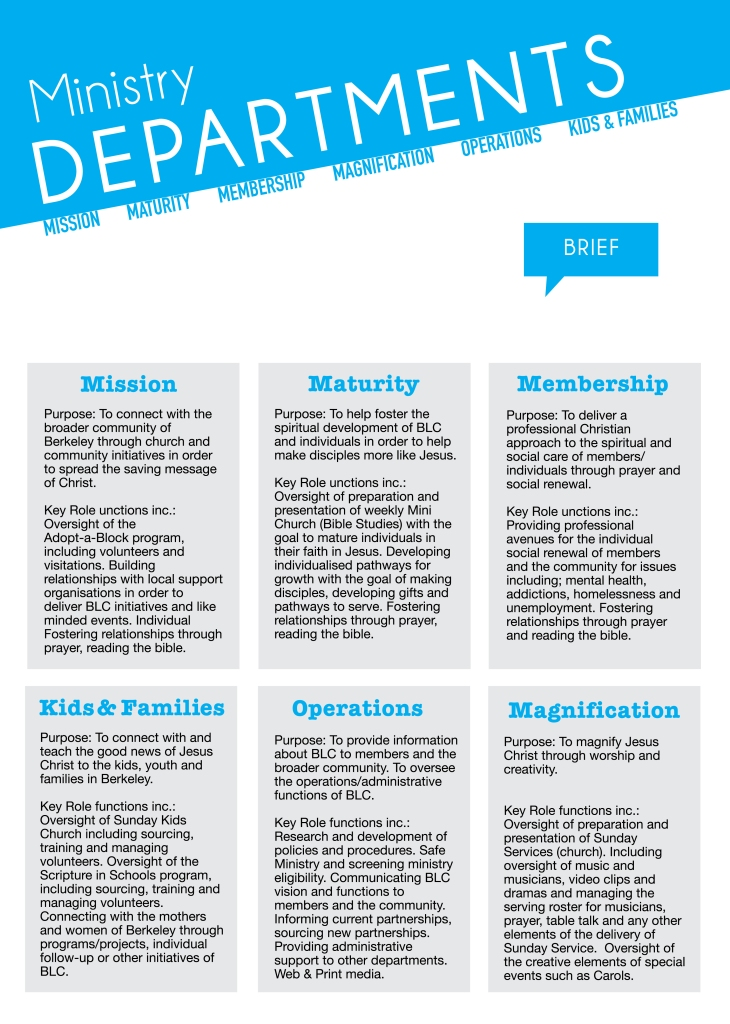 Ministry Departments-01
